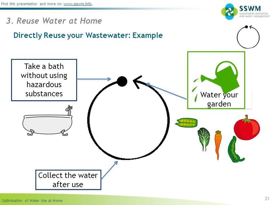 Directly Reuse your Wastewater: Example