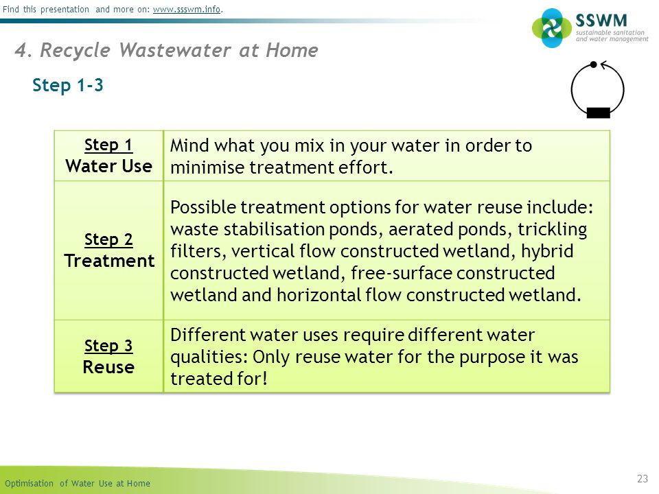 4. Recycle Wastewater at Home