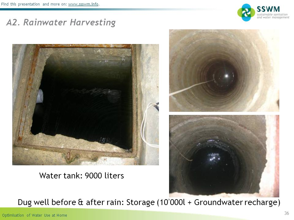Dug well before & after rain: Storage (10'000l + Groundwater recharge)