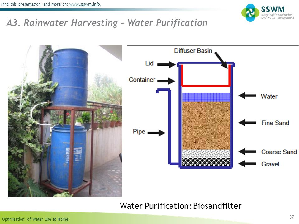 Water Purification: Biosandfilter