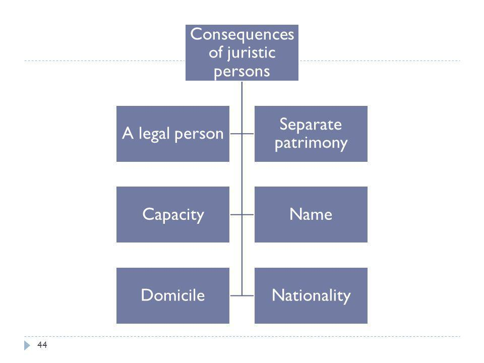 Consequences of juristic persons
