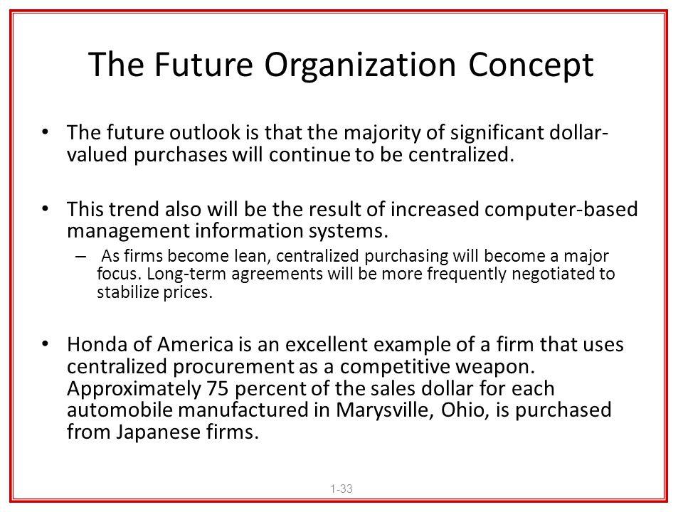The Future Organization Concept