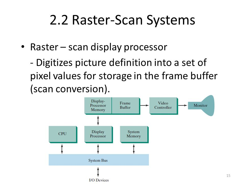 2.2 Raster-Scan Systems Raster – scan display processor