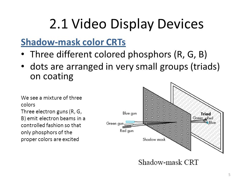 2.1 Video Display Devices Shadow-mask color CRTs