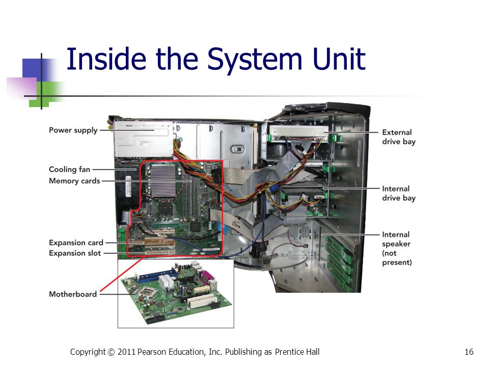 Inside the System Unit This is Figure 2.9.