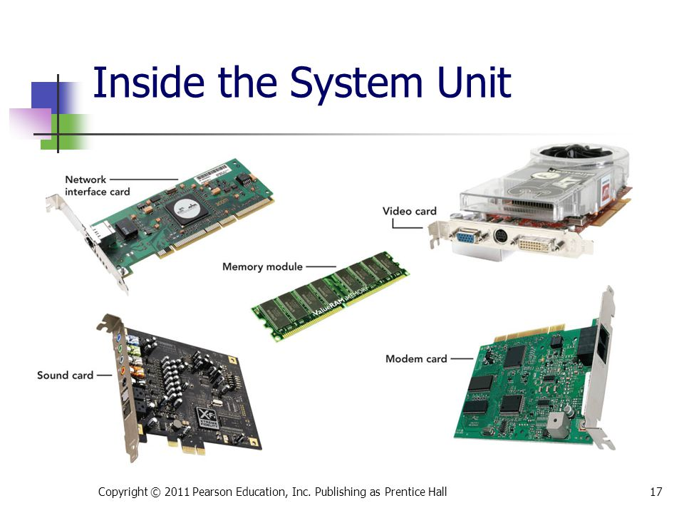 Inside the System Unit These are Figures 2.10a – 2.10e.