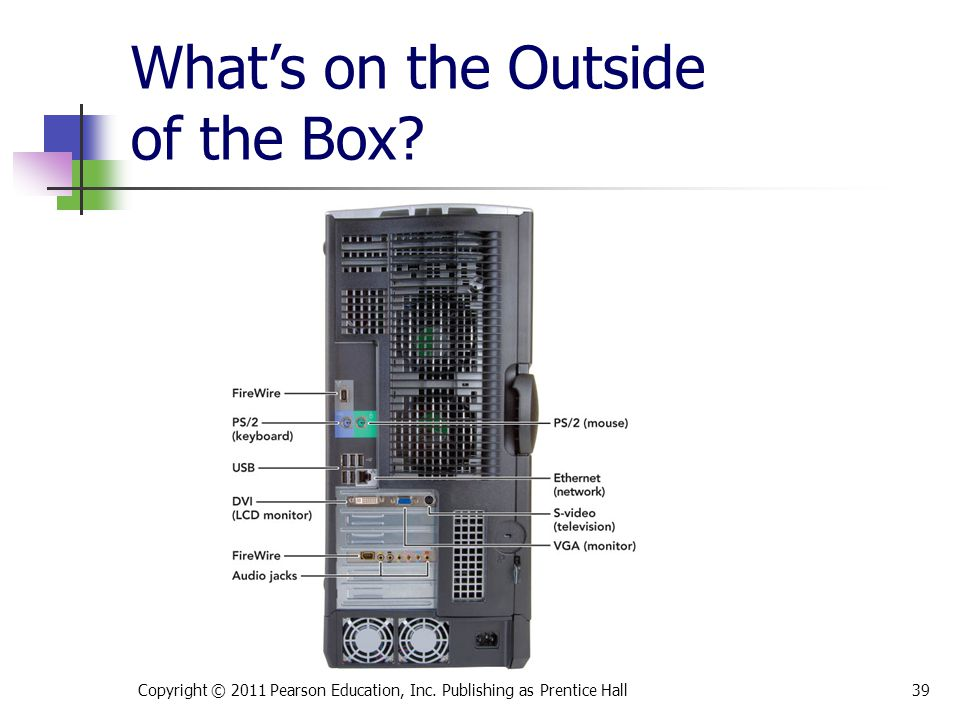 What's on the Outside of the Box