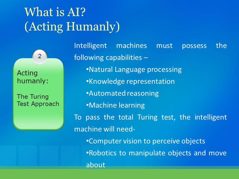 What is AI (Acting Humanly)