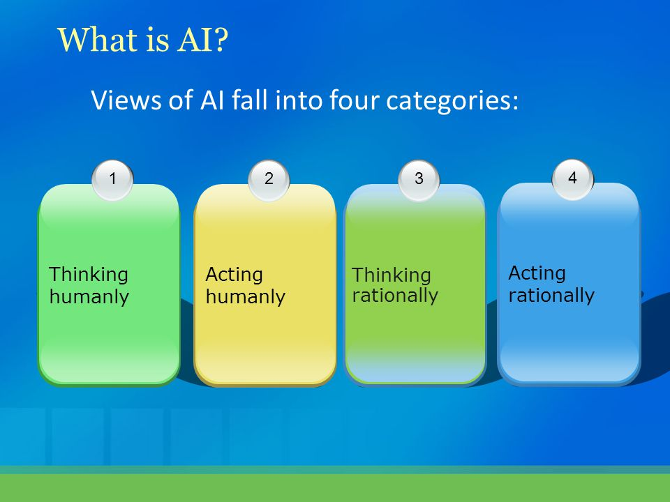 What is AI Views of AI fall into four categories: Thinking humanly
