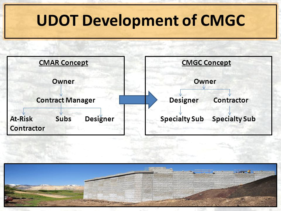 UDOT Development of CMGC