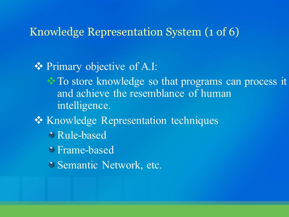 Knowledge Representation System (1 of 6)