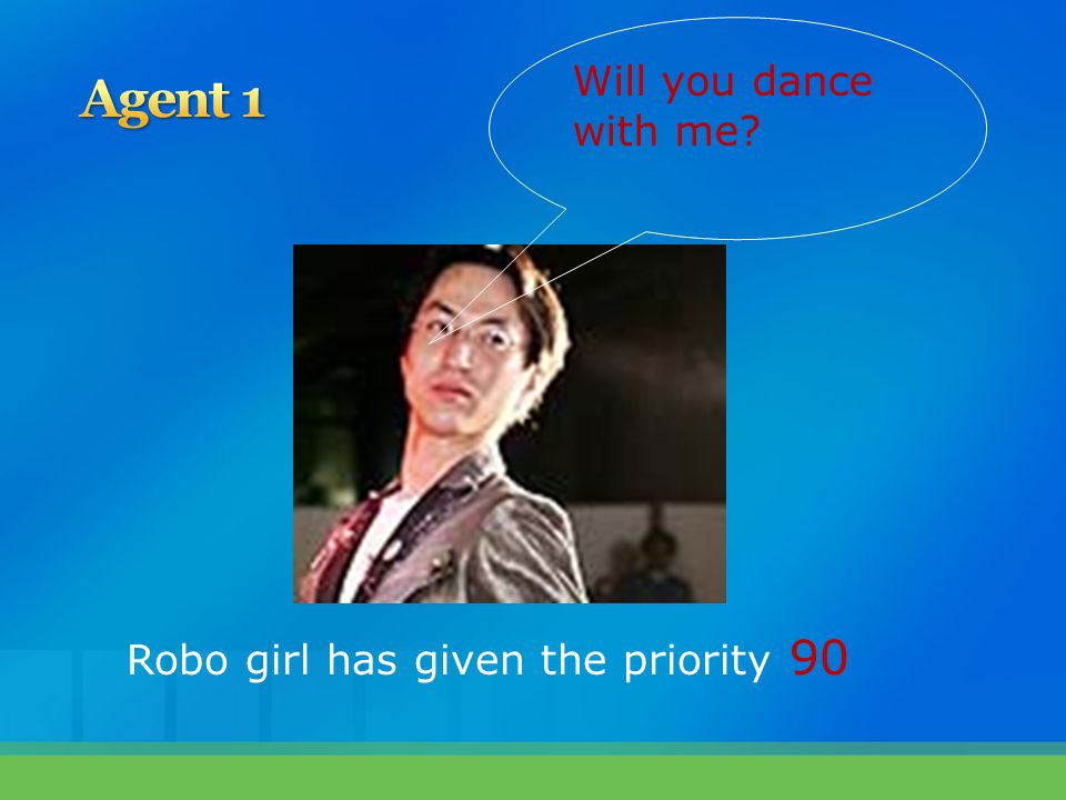 Will you dance with me Agent 1 Robo girl has given the priority 90