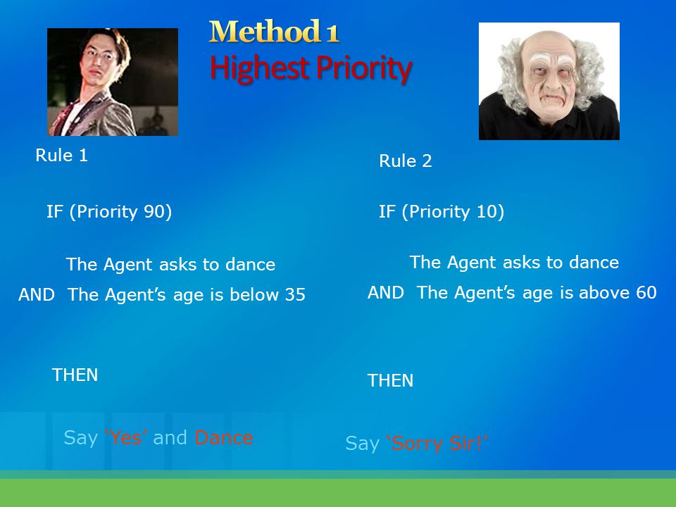 Method 1 Highest Priority