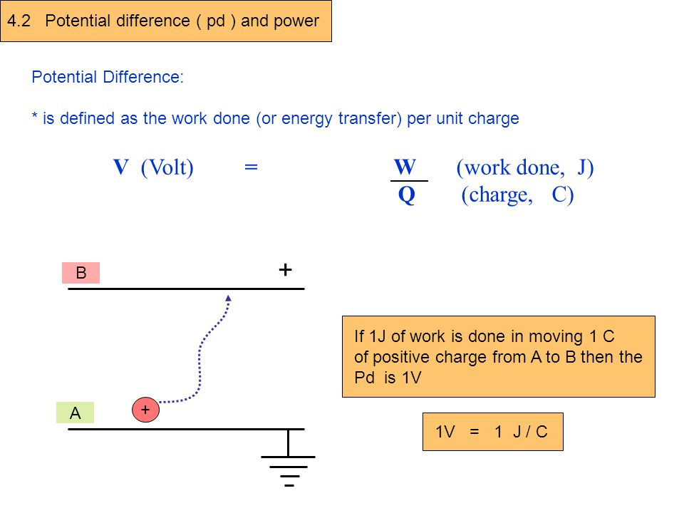 + V (Volt) = W (work done, J) Q (charge, C)