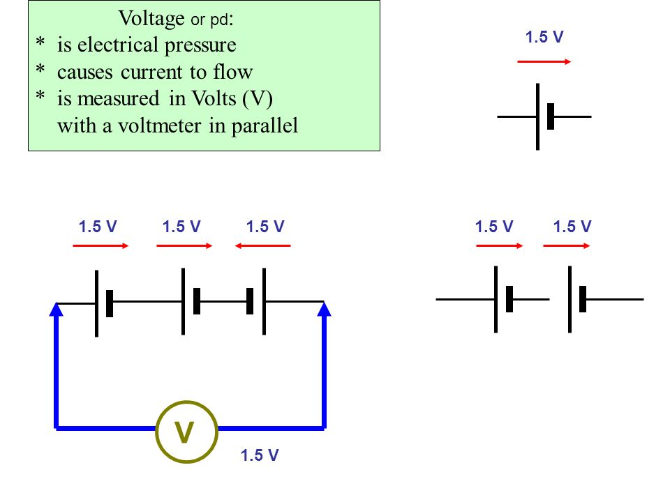 V Voltage or pd: * is electrical pressure * causes current to flow