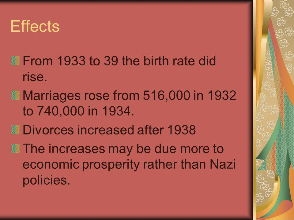 Effects From 1933 to 39 the birth rate did rise.