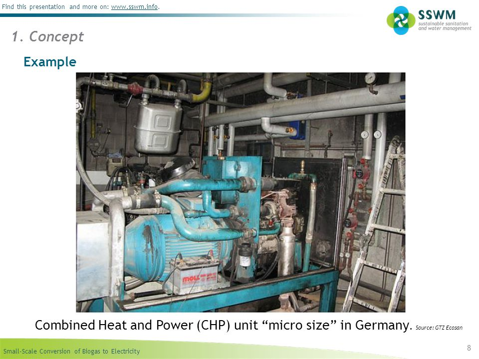 1. Concept Example Combined Heat and Power (CHP) unit micro size in Germany. Source: GTZ Ecosan
