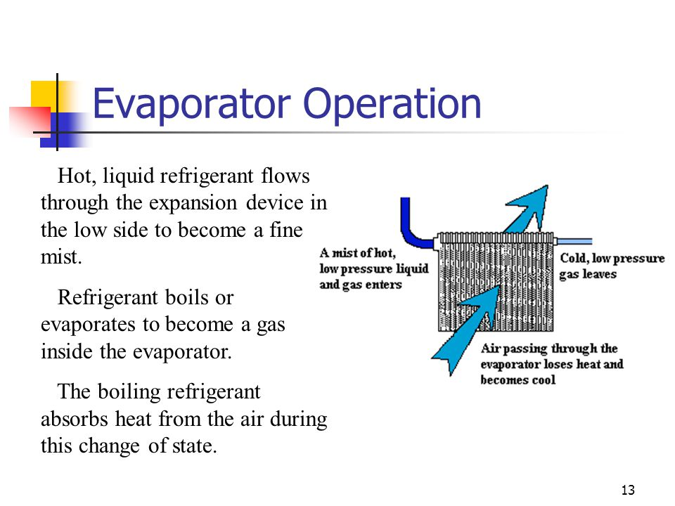 Evaporator Operation Hot, liquid refrigerant flows through the expansion device in the low side to become a fine mist.