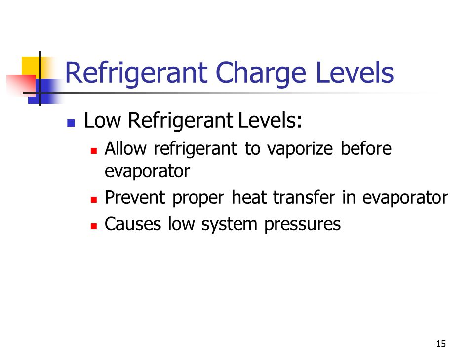 Refrigerant Charge Levels