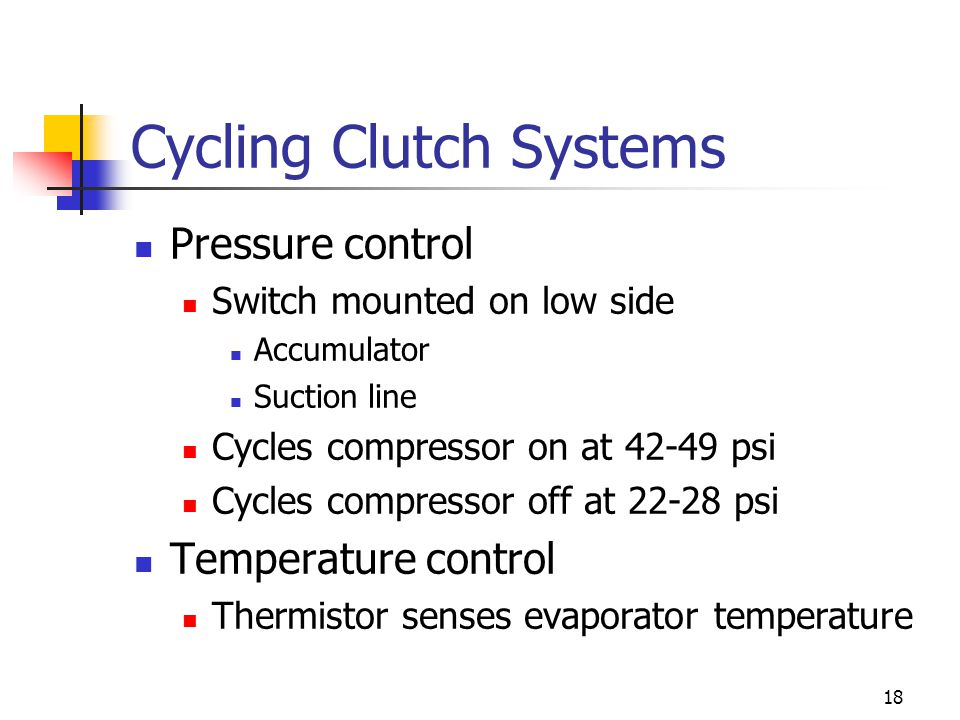 Cycling Clutch Systems