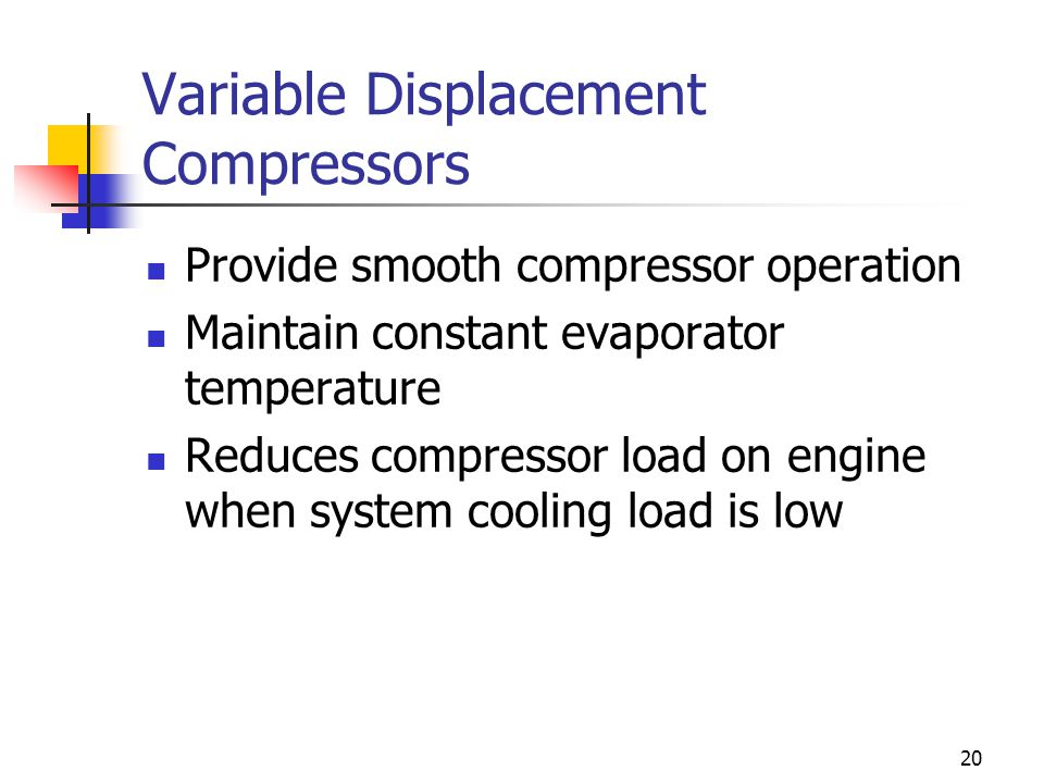 Variable Displacement Compressors