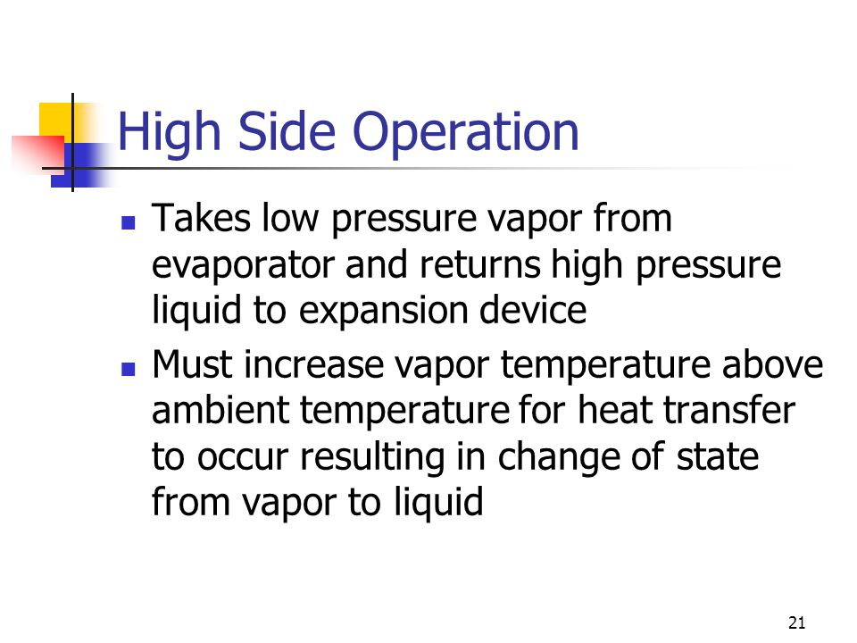 High Side Operation Takes low pressure vapor from evaporator and returns high pressure liquid to expansion device.