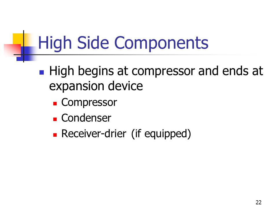 High Side Components High begins at compressor and ends at expansion device. Compressor. Condenser.