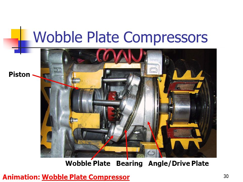 Wobble Plate Compressors