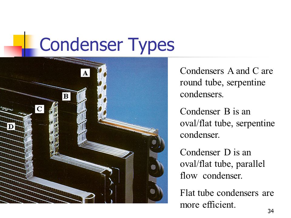 Condenser Types Condensers A and C are round tube, serpentine condensers. Condenser B is an oval/flat tube, serpentine condenser.