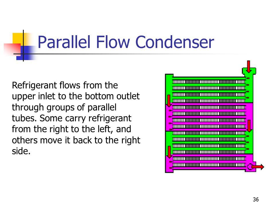 Parallel Flow Condenser