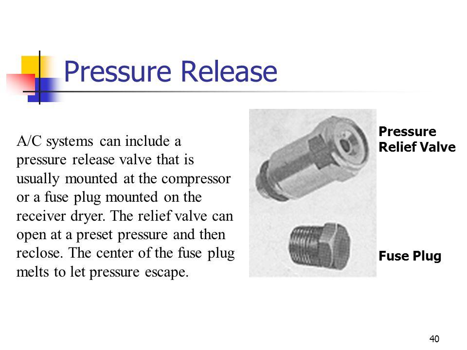 Pressure Release Pressure Relief Valve.