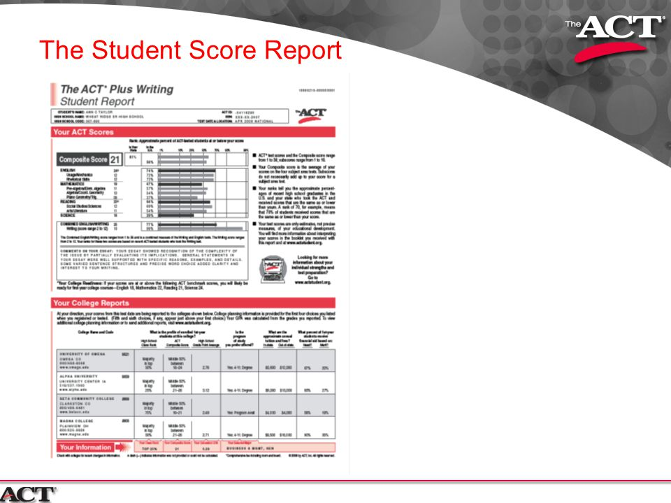 The Student Score Report