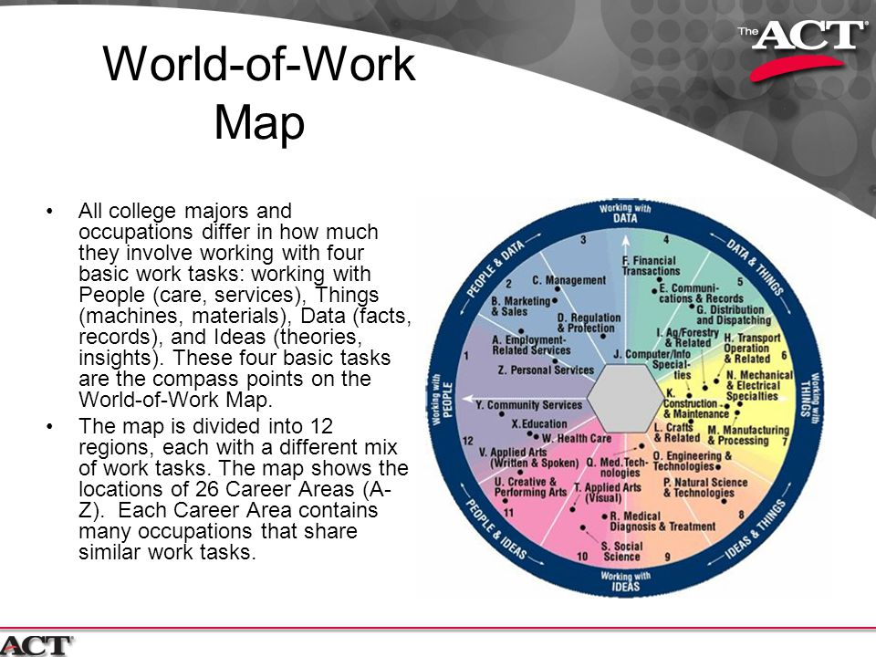 World-of-Work Map