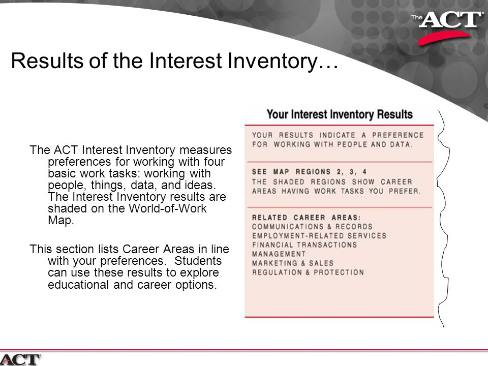 Results of the Interest Inventory…