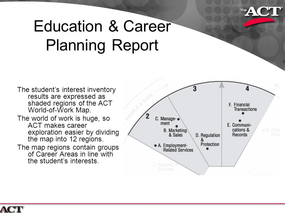 Education & Career Planning Report