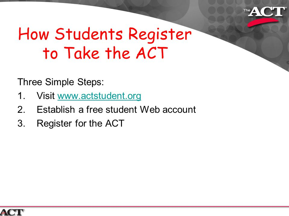 How Students Register to Take the ACT