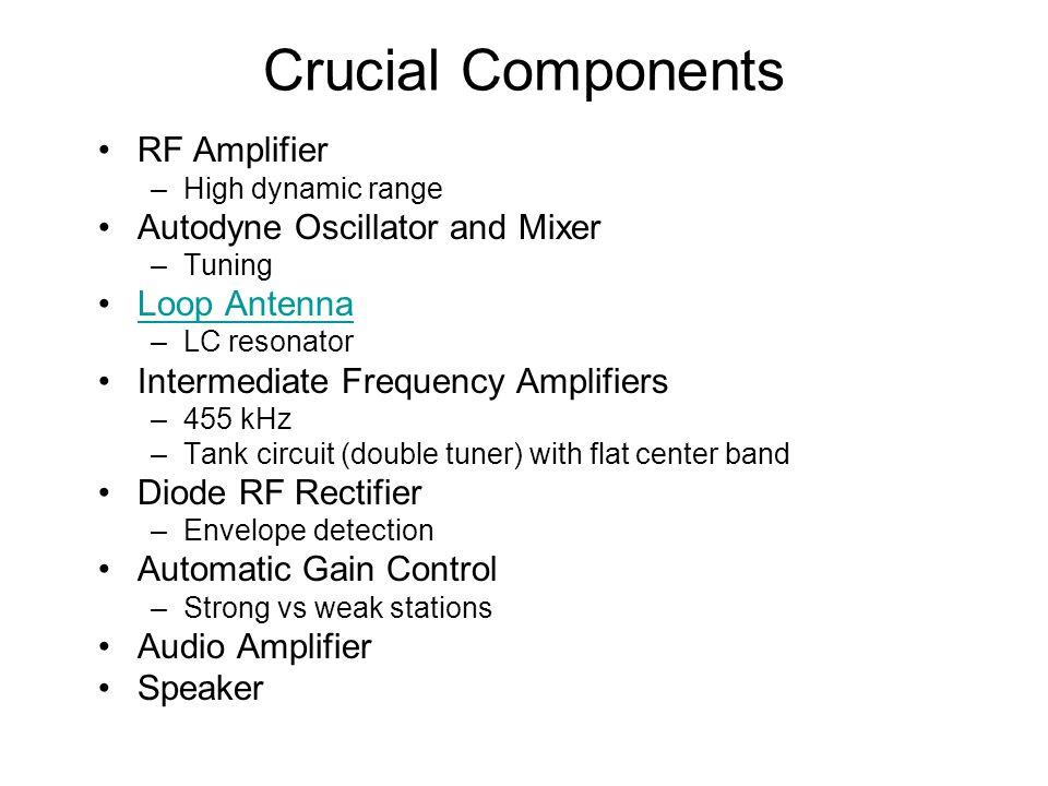 Crucial Components RF Amplifier Autodyne Oscillator and Mixer