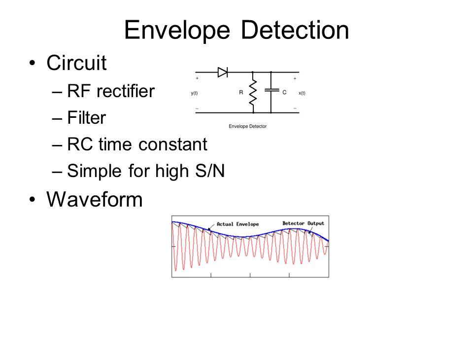 Envelope Detection Circuit Waveform RF rectifier Filter