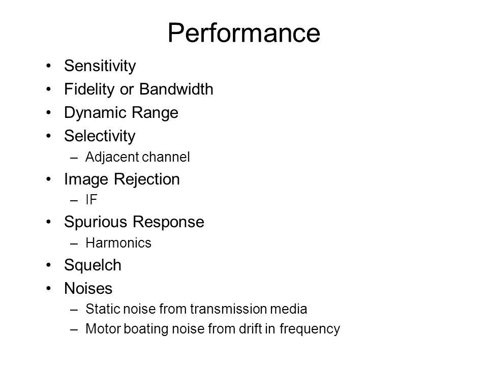 Performance Sensitivity Fidelity or Bandwidth Dynamic Range