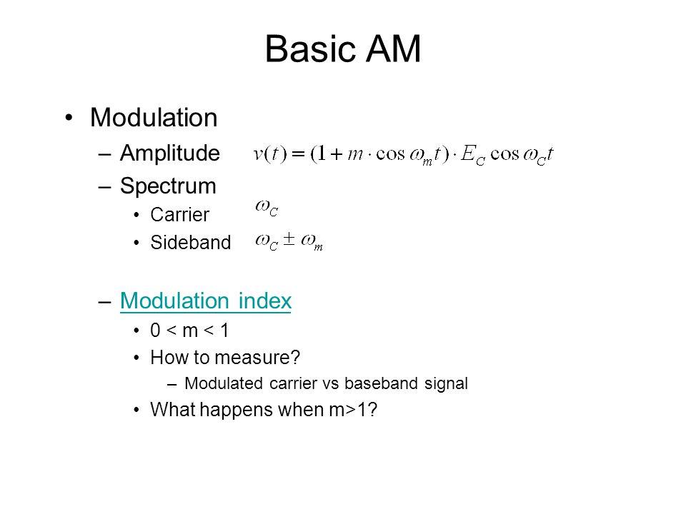 Basic AM Modulation Amplitude Spectrum Modulation index Carrier