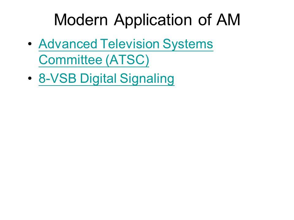 Modern Application of AM