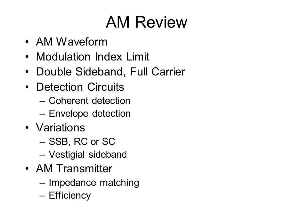 AM Review AM Waveform Modulation Index Limit
