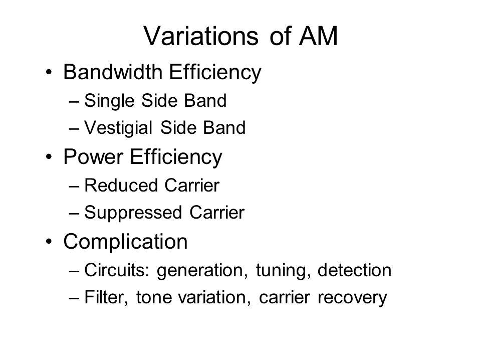 Variations of AM Bandwidth Efficiency Power Efficiency Complication