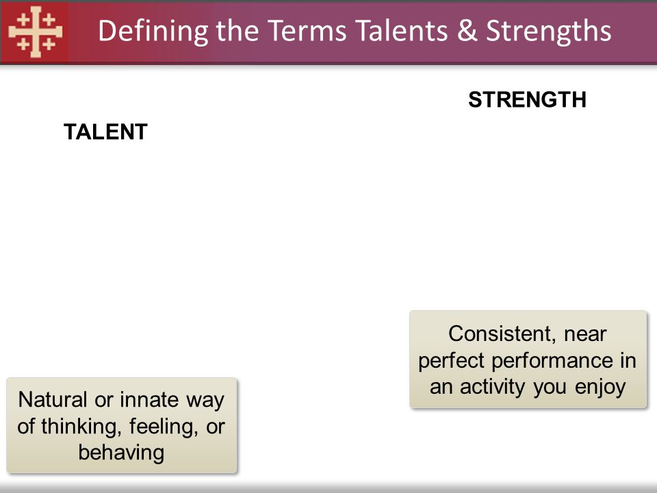 Defining the Terms Talents & Strengths