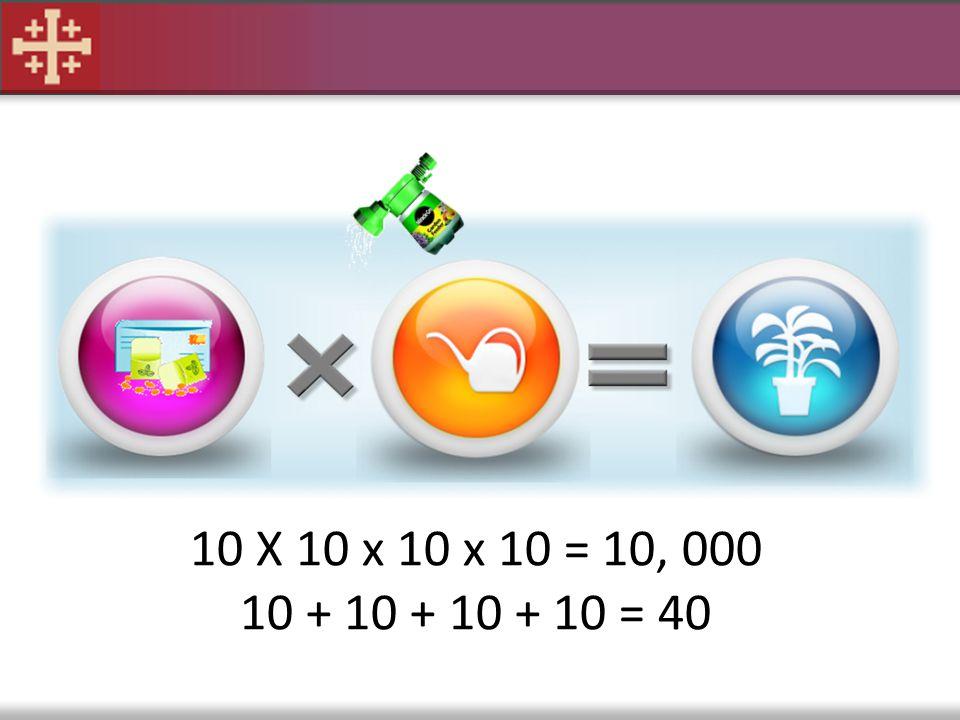 10 X 10 x 10 x 10 = 10, 000 10 + 10 + 10 + 10 = 40