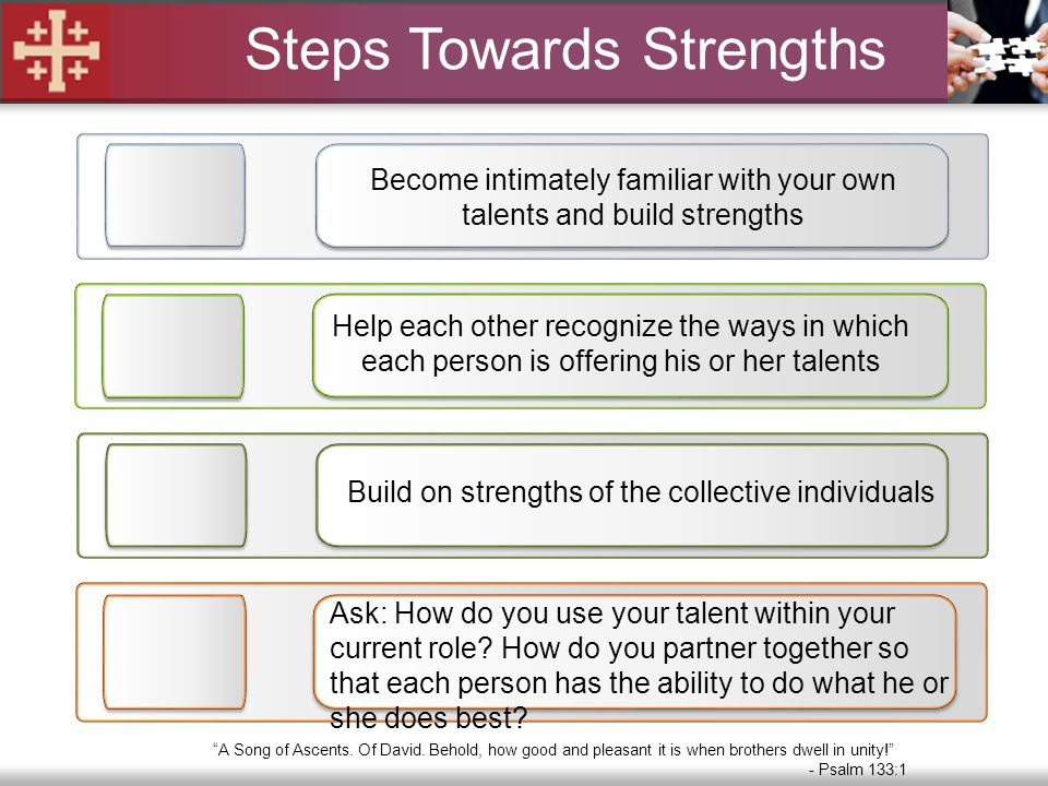 Steps Towards Strengths