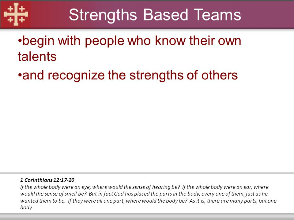 Strengths Based Teams begin with people who know their own talents