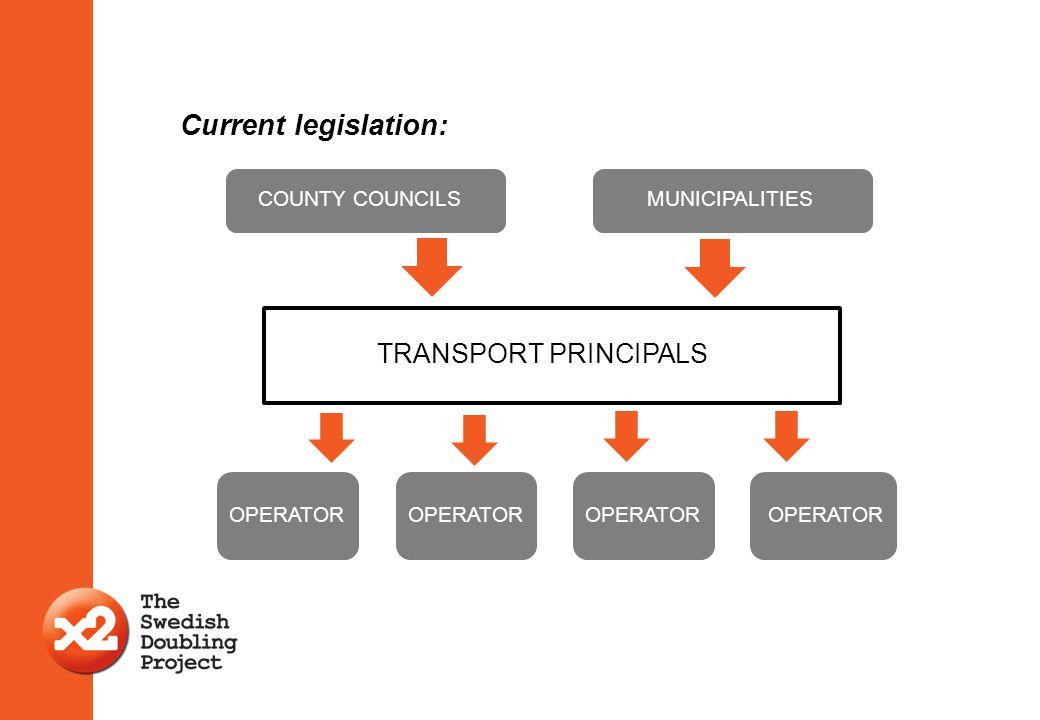 Current legislation: COUNTY COUNCILS TRANSPORT PRINCIPALS