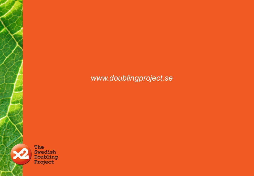 www.doublingproject.se
