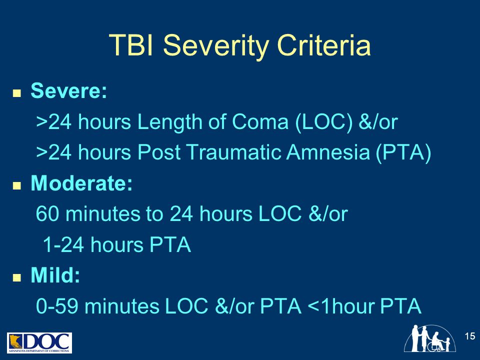 TBI Severity Criteria Severe: >24 hours Length of Coma (LOC) &/or